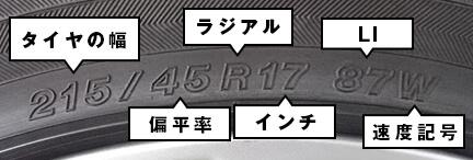 富山県富山市の持ち込みタイヤ交換はナガイモーター:タイヤサイズ